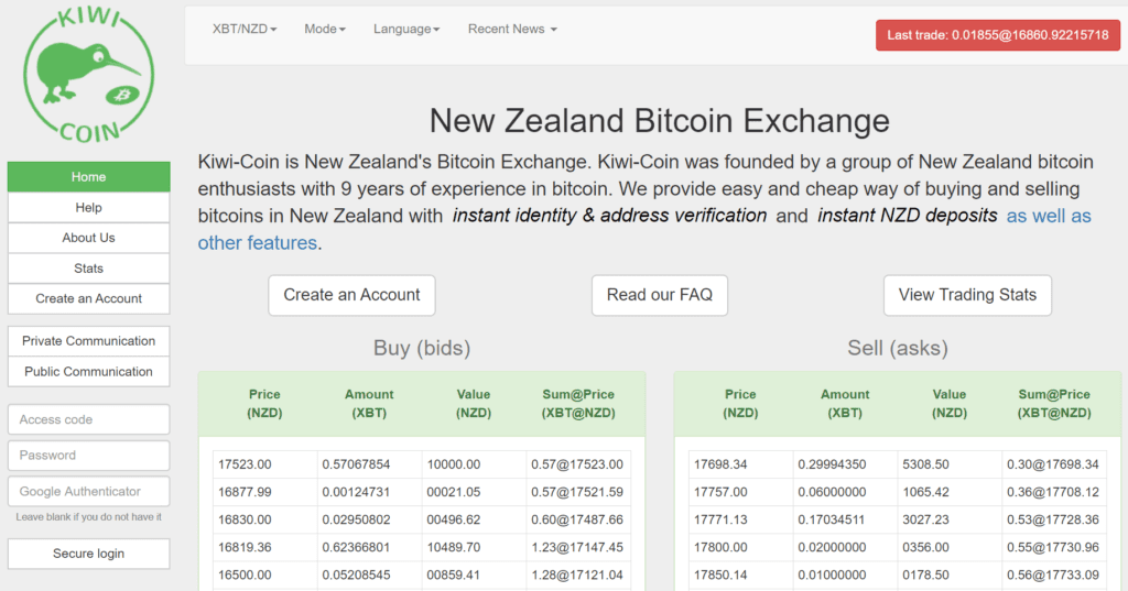 KiwiCoin NZ Exchange
