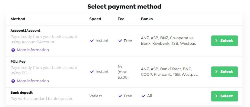 Easy Crypto NZ payment options